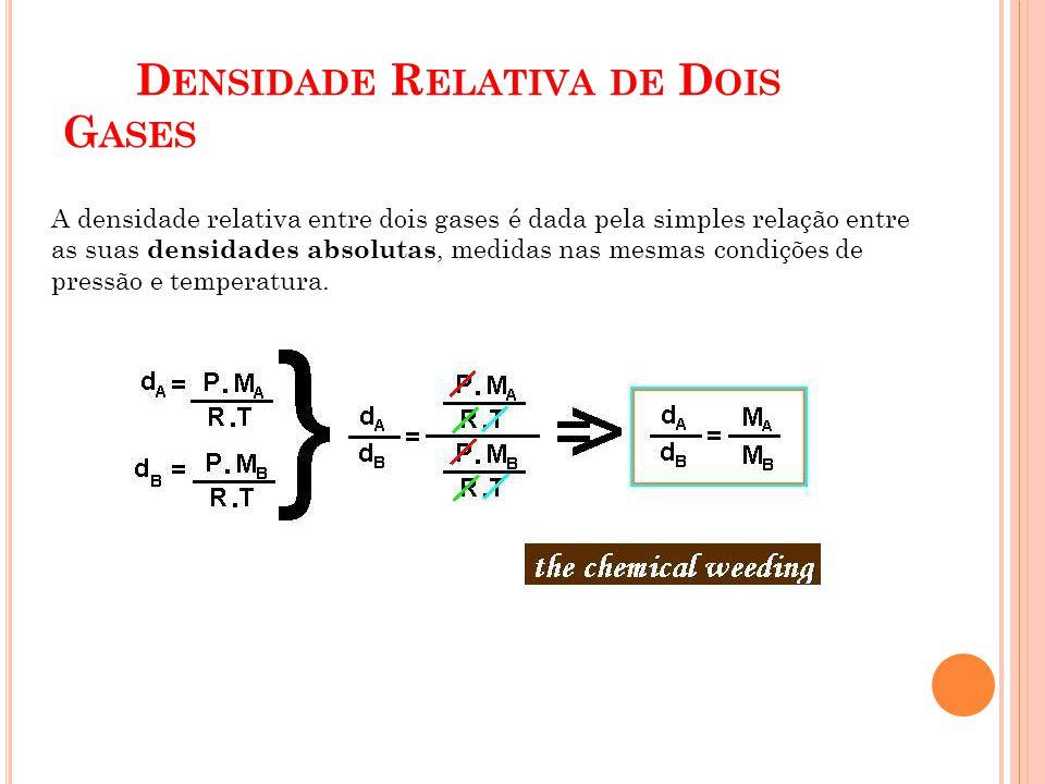 Densidade Relativa de Dois Gases