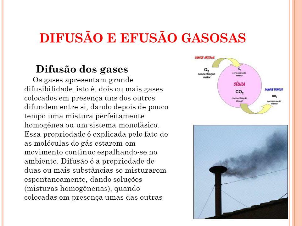 DIFUSÃO E EFUSÃO GASOSAS