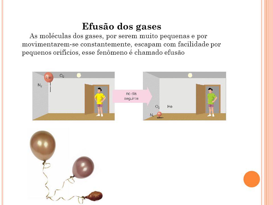 Efusão dos gases