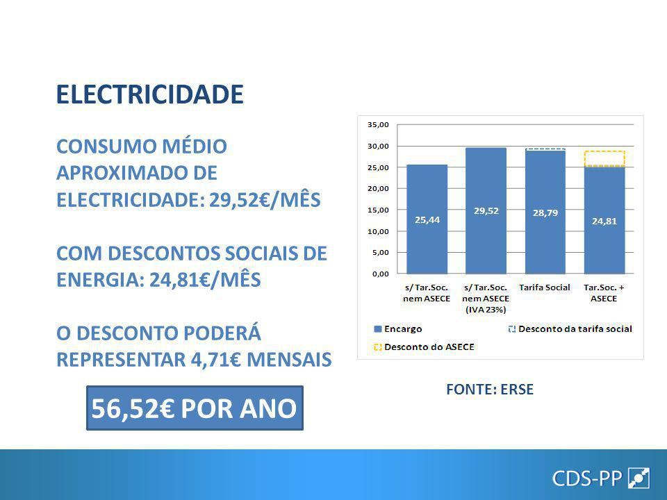 ELECTRICIDADE 56,52€ POR ANO