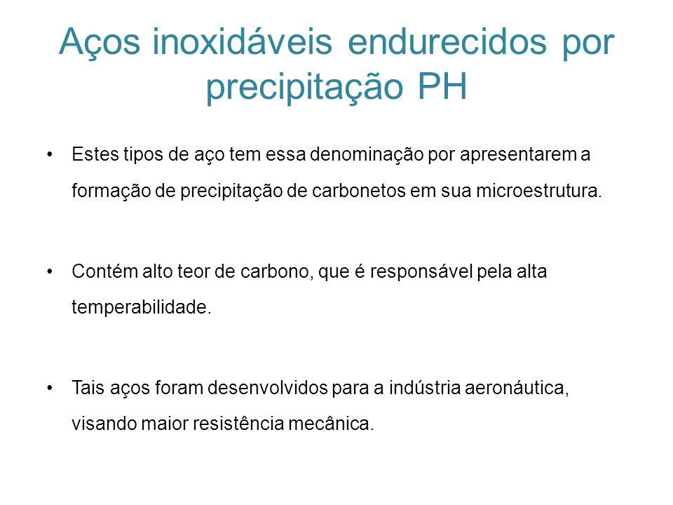 Aços inoxidáveis endurecidos por precipitação PH