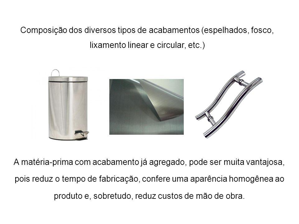 Composição dos diversos tipos de acabamentos (espelhados, fosco, lixamento linear e circular, etc.)