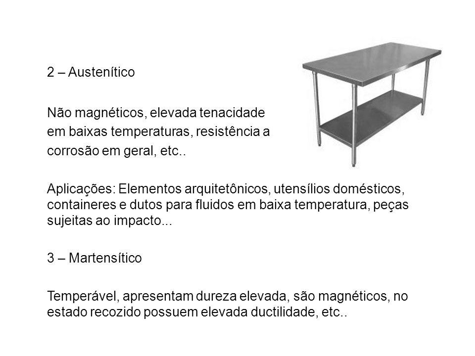 2 – Austenítico Não magnéticos, elevada tenacidade