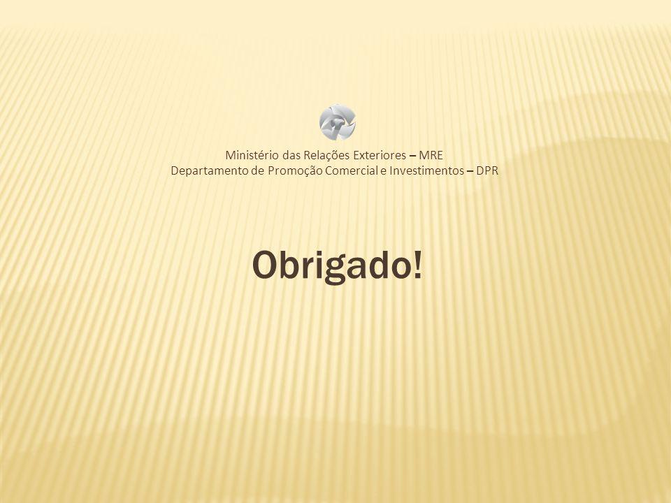 Obrigado! Ministério das Relações Exteriores – MRE
