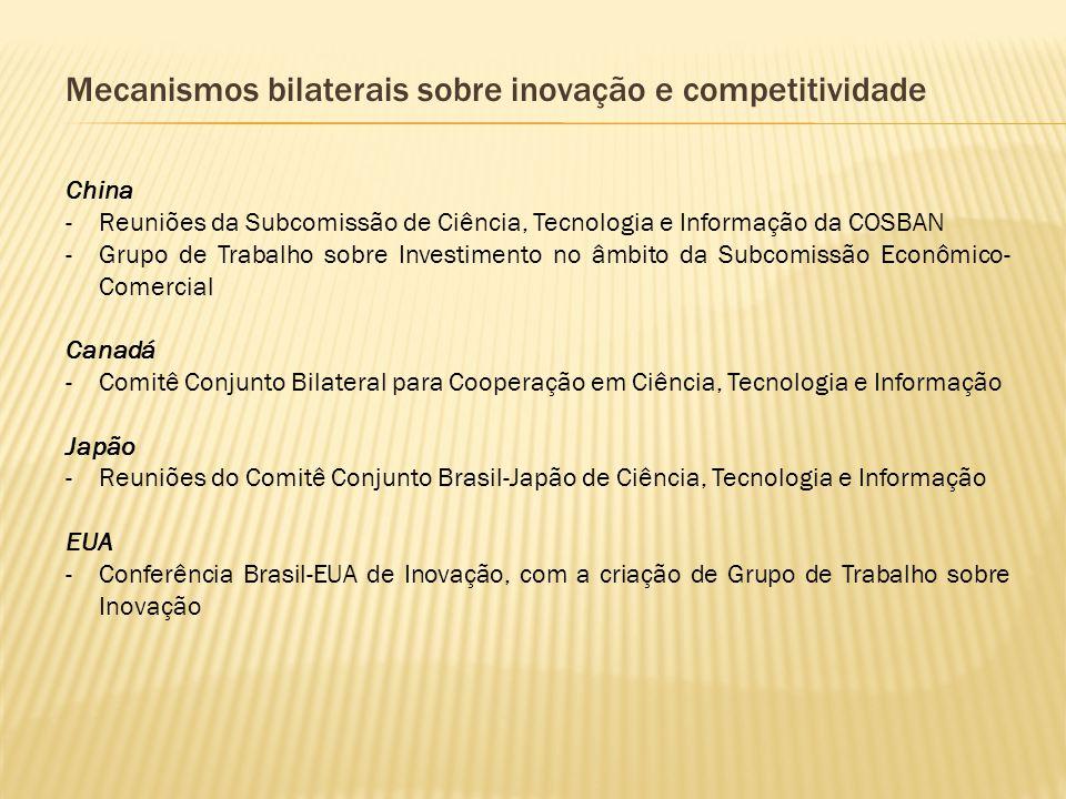 Mecanismos bilaterais sobre inovação e competitividade