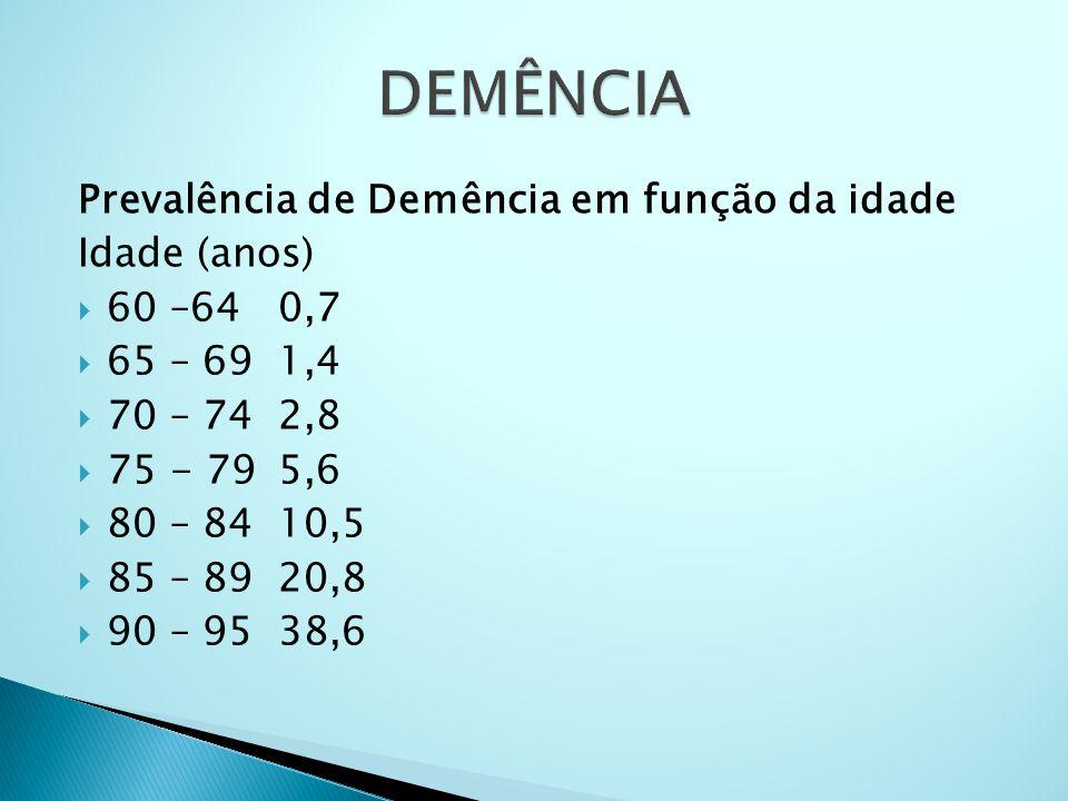 DEMÊNCIA Prevalência de Demência em função da idade Idade (anos)