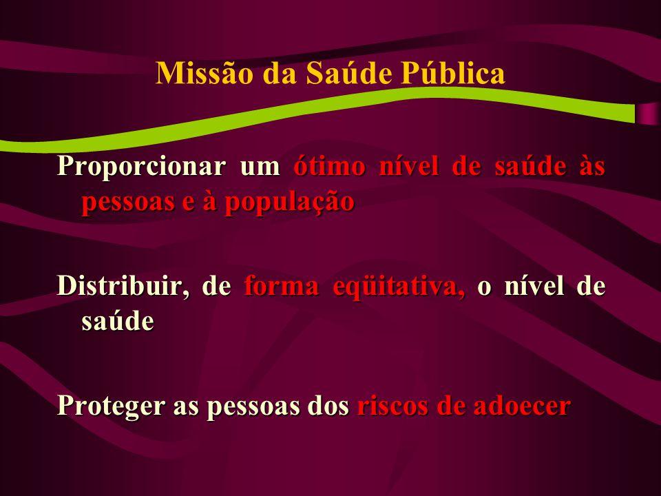 Missão da Saúde Pública