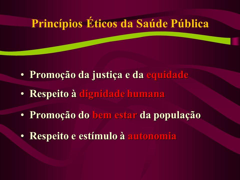 Princípios Éticos da Saúde Pública