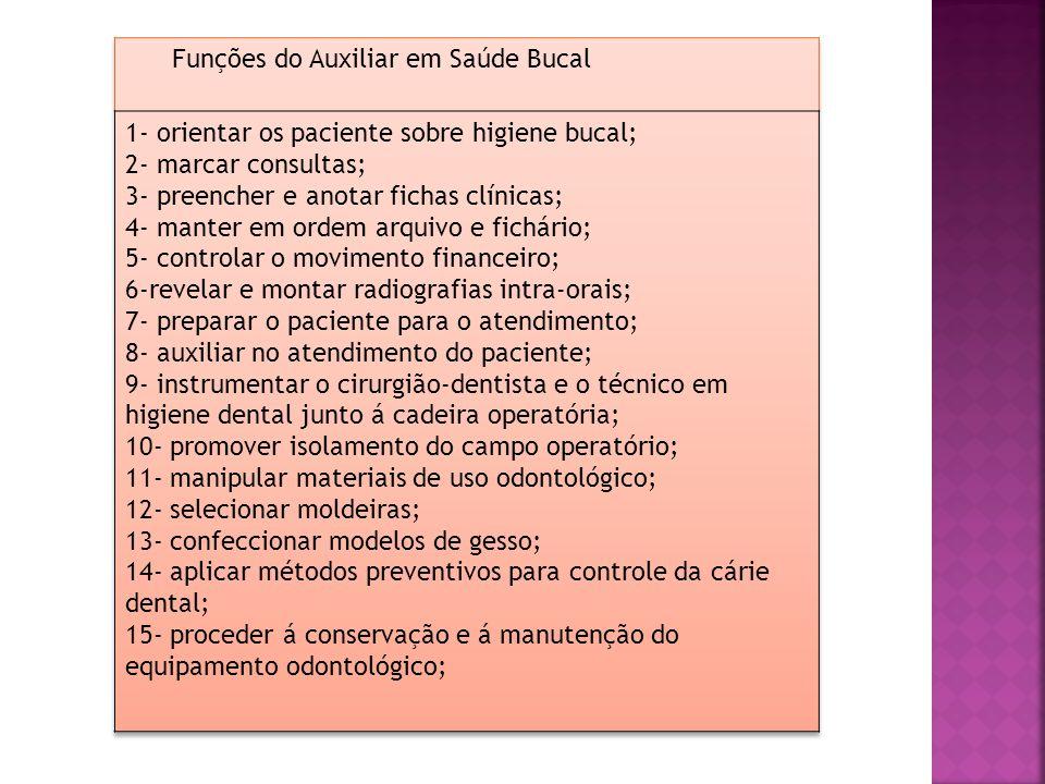 Funções do Auxiliar em Saúde Bucal