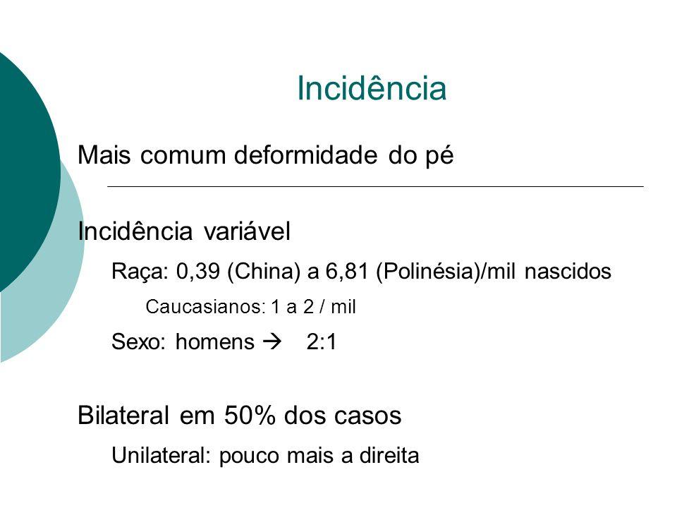 Incidência Mais comum deformidade do pé Incidência variável