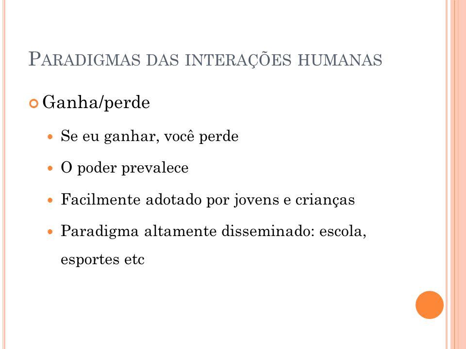 Paradigmas das interações humanas