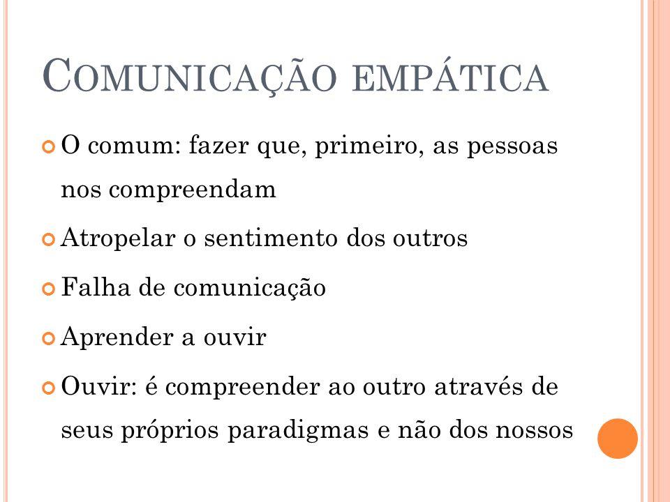 Comunicação empática O comum: fazer que, primeiro, as pessoas nos compreendam. Atropelar o sentimento dos outros.