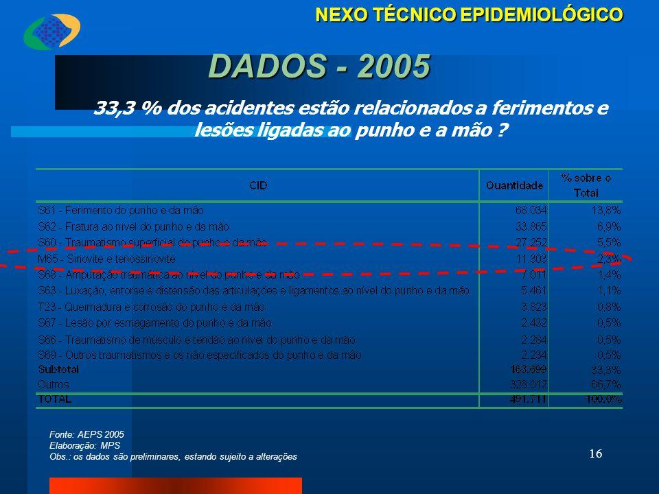 DADOS - 2005 NEXO TÉCNICO EPIDEMIOLÓGICO