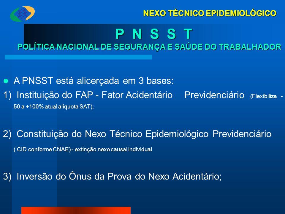P N S S T POLÍTICA NACIONAL DE SEGURANÇA E SAÚDE DO TRABALHADOR
