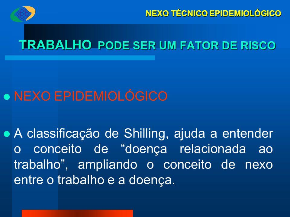 TRABALHO PODE SER UM FATOR DE RISCO