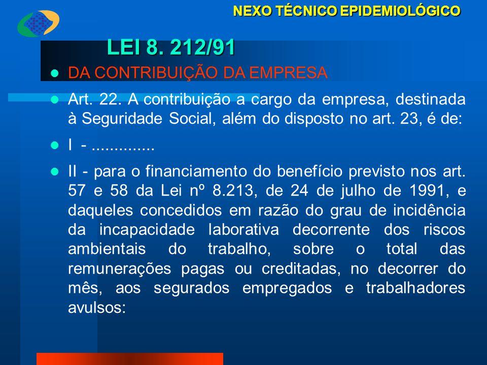 LEI 8. 212/91 DA CONTRIBUIÇÃO DA EMPRESA