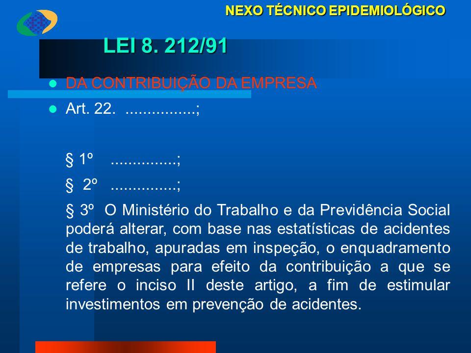 LEI 8. 212/91 DA CONTRIBUIÇÃO DA EMPRESA Art. 22. ................;