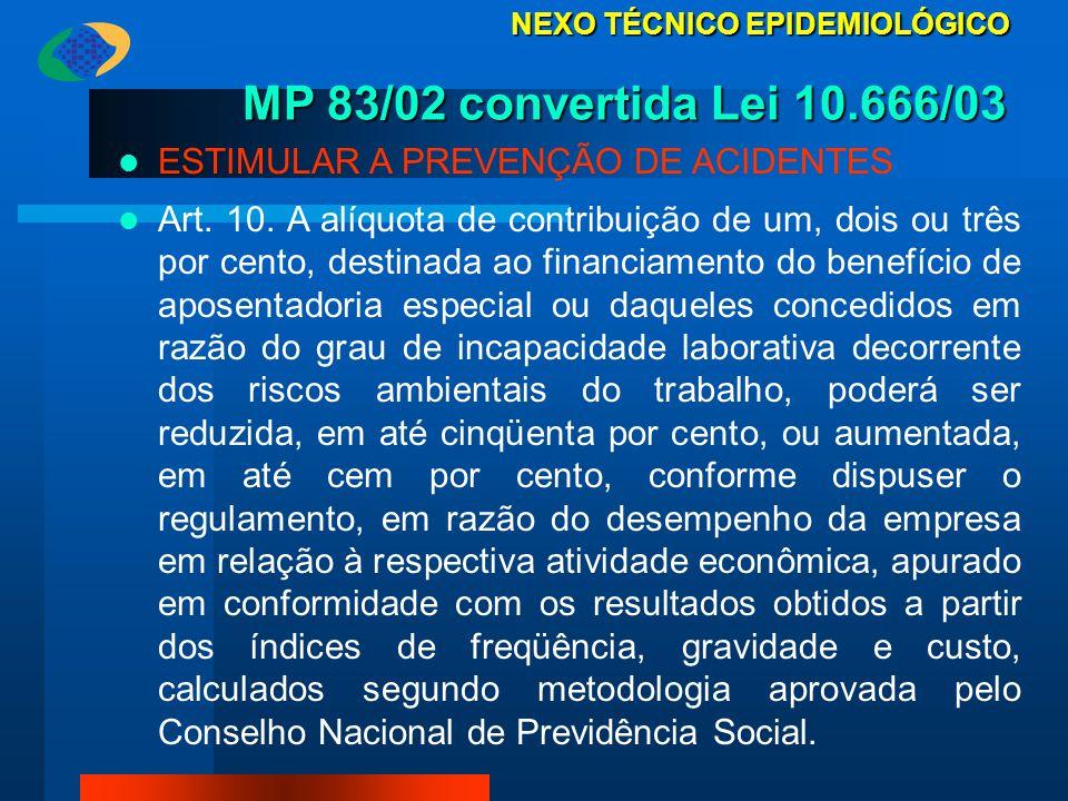 MP 83/02 convertida Lei 10.666/03 ESTIMULAR A PREVENÇÃO DE ACIDENTES