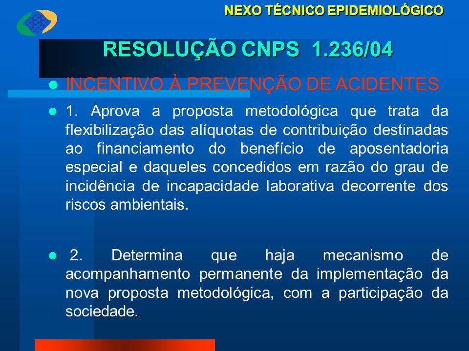 RESOLUÇÃO CNPS 1.236/04 INCENTIVO À PREVENÇÃO DE ACIDENTES