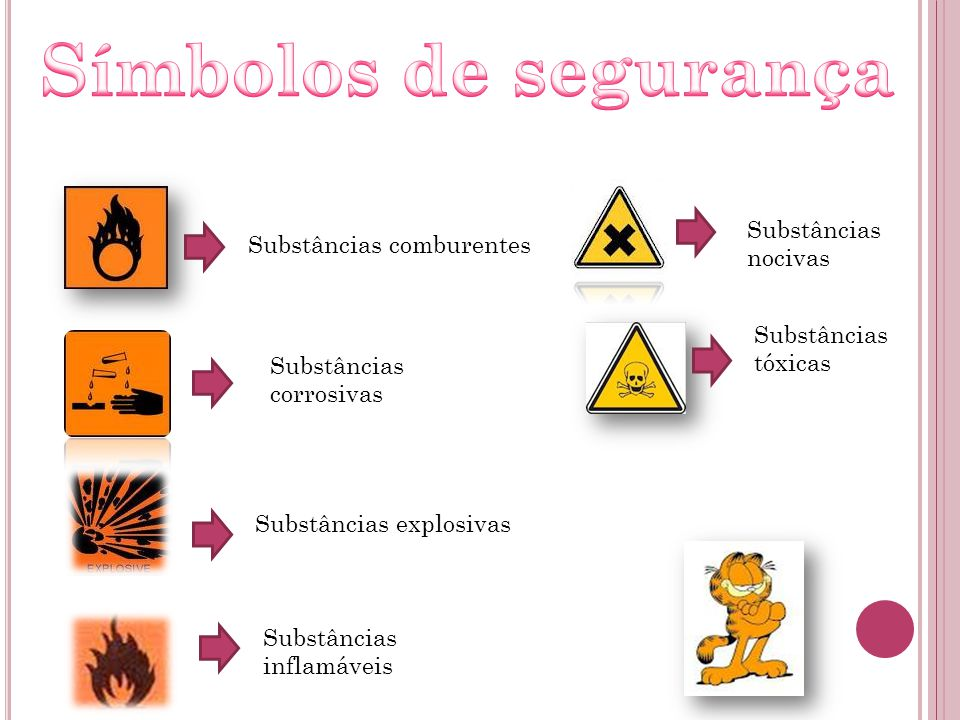 Símbolos de segurança Substâncias nocivas Substâncias comburentes