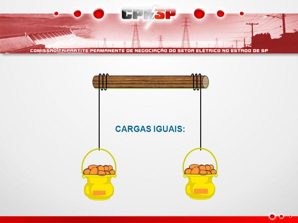 - CARGAS IGUAIS: