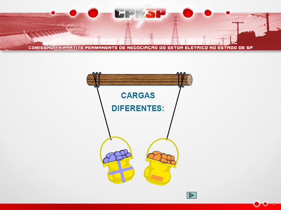 CARGAS DIFERENTES: + -