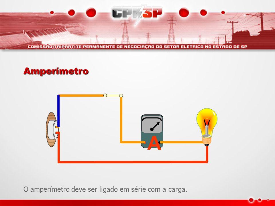 Amperímetro O amperímetro deve ser ligado em série com a carga. A A