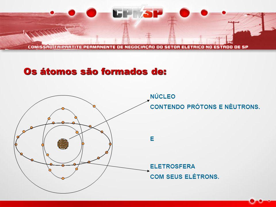Os átomos são formados de: