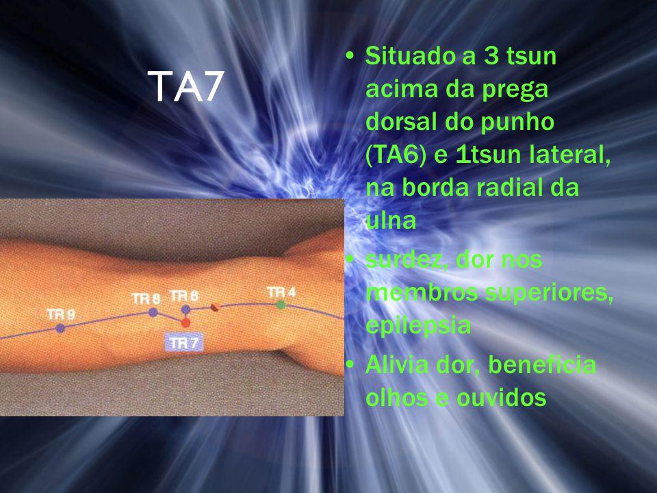 Situado a 3 tsun acima da prega dorsal do punho (TA6) e 1tsun lateral, na borda radial da ulna