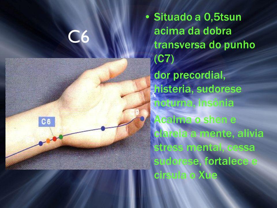 C6 Situado a 0,5tsun acima da dobra transversa do punho (C7)