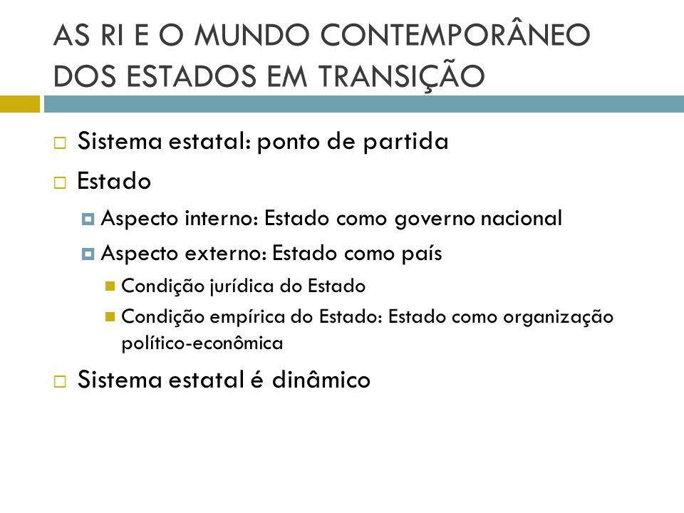 AS RI E O MUNDO CONTEMPORÂNEO DOS ESTADOS EM TRANSIÇÃO