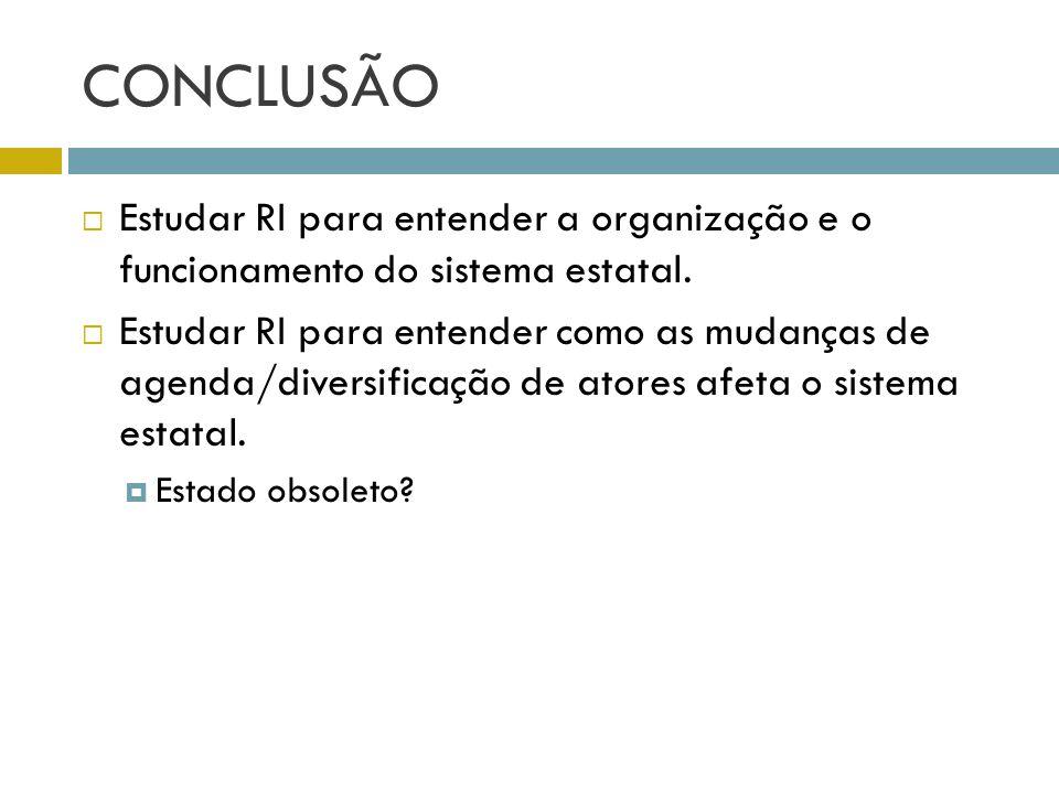 CONCLUSÃO Estudar RI para entender a organização e o funcionamento do sistema estatal.