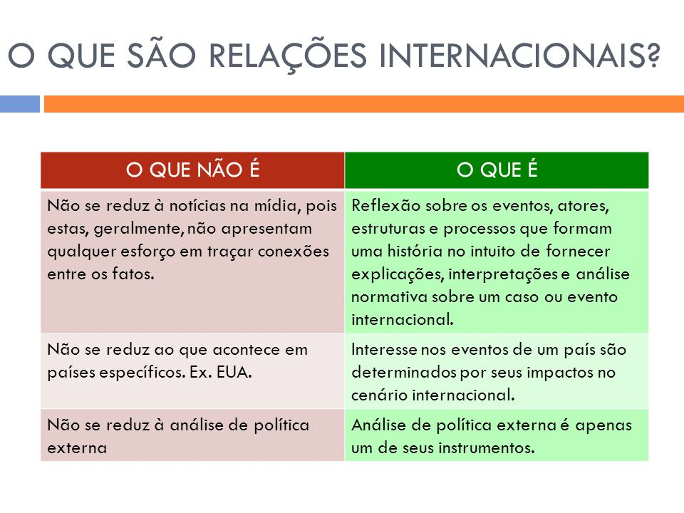 O QUE SÃO RELAÇÕES INTERNACIONAIS