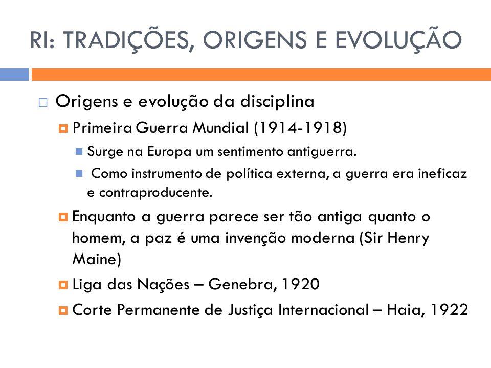RI: TRADIÇÕES, ORIGENS E EVOLUÇÃO