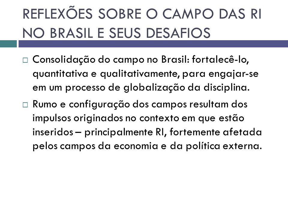 REFLEXÕES SOBRE O CAMPO DAS RI NO BRASIL E SEUS DESAFIOS