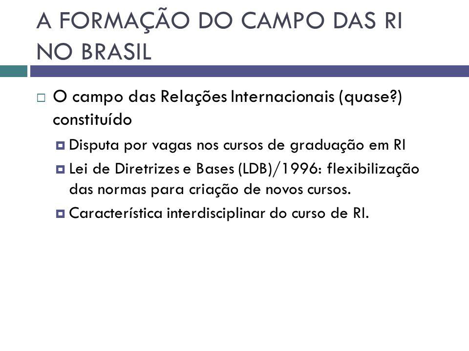 A FORMAÇÃO DO CAMPO DAS RI NO BRASIL