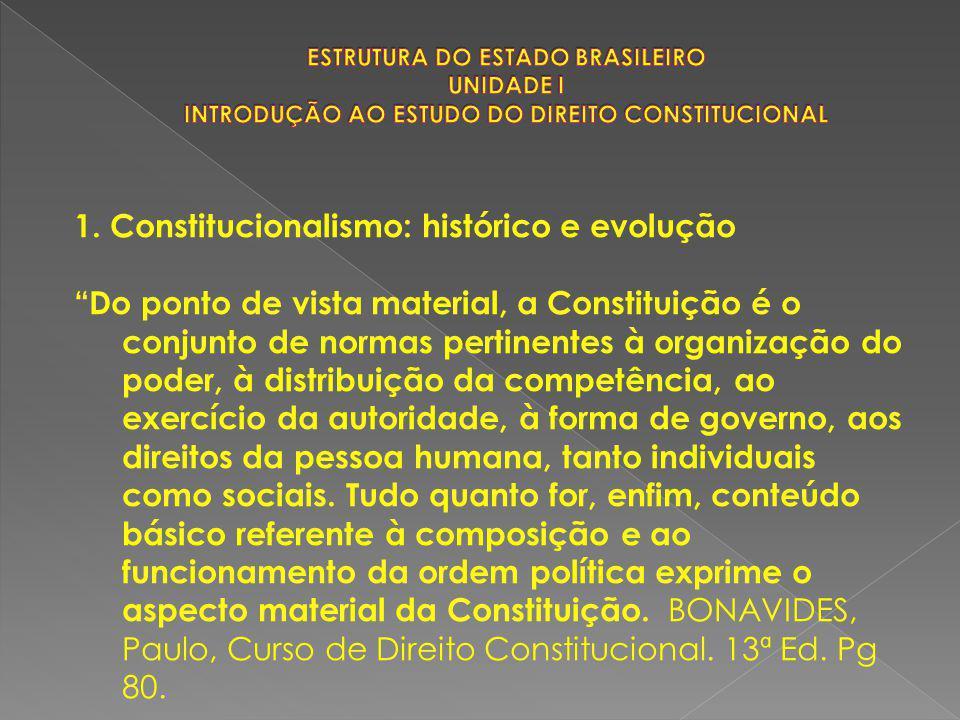 1. Constitucionalismo: histórico e evolução