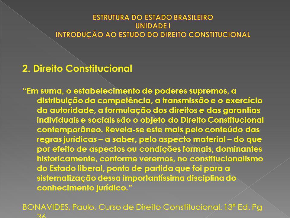 2. Direito Constitucional