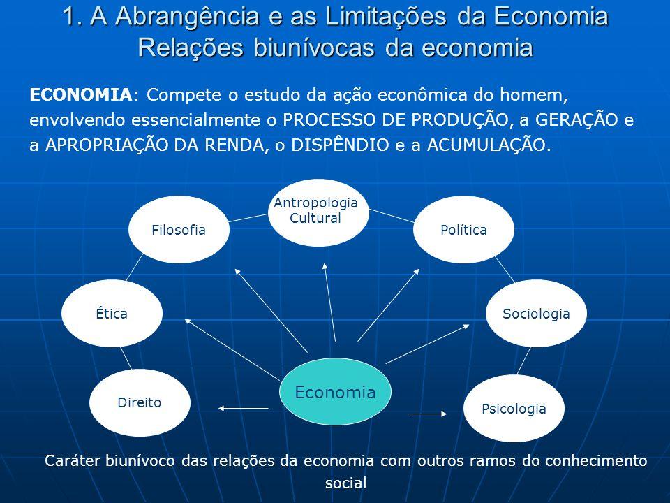 1. A Abrangência e as Limitações da Economia Relações biunívocas da economia