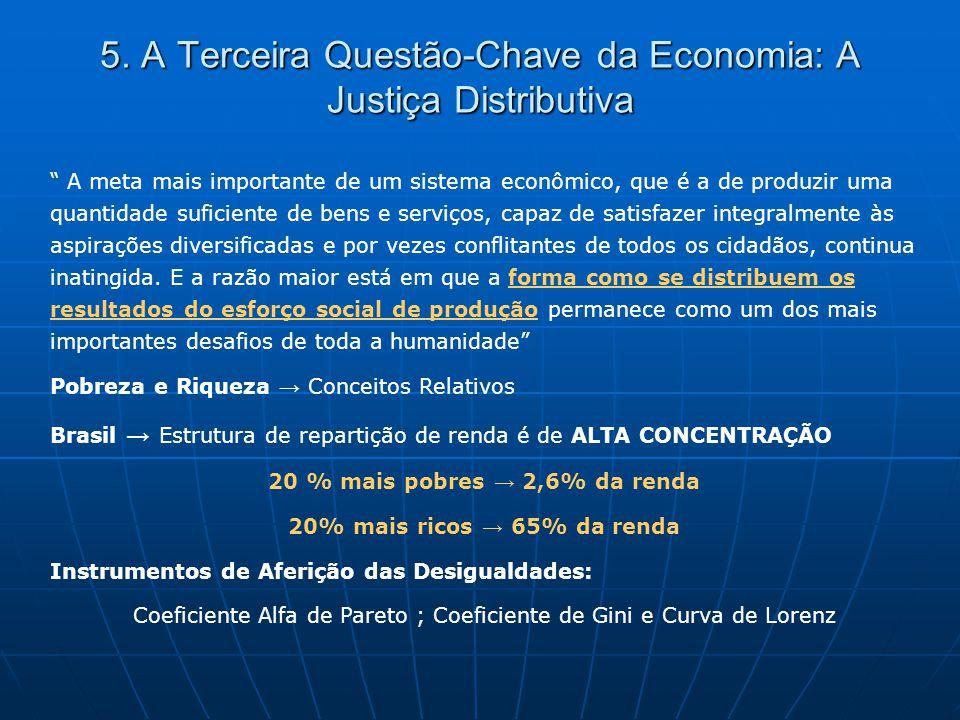 5. A Terceira Questão-Chave da Economia: A Justiça Distributiva