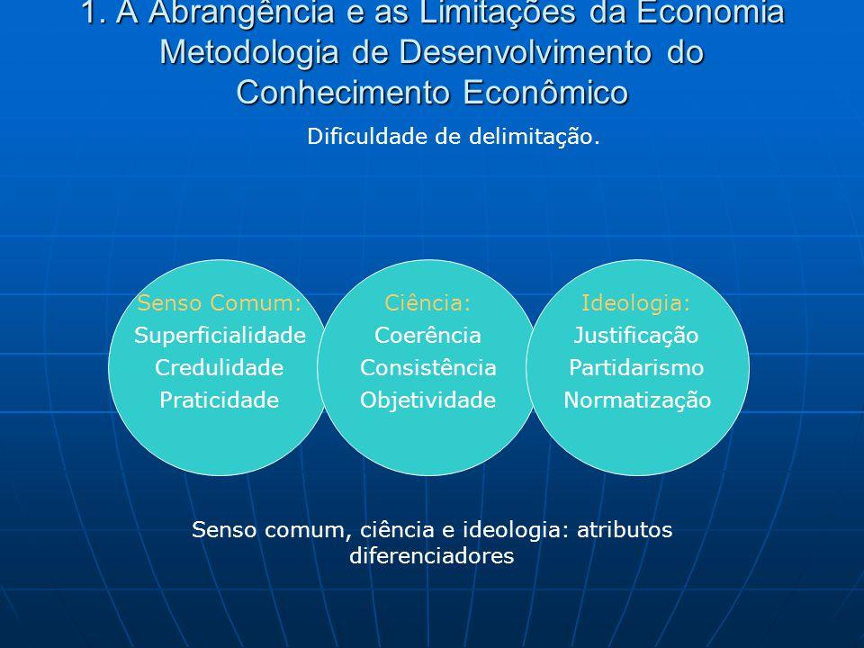 1. A Abrangência e as Limitações da Economia Metodologia de Desenvolvimento do Conhecimento Econômico