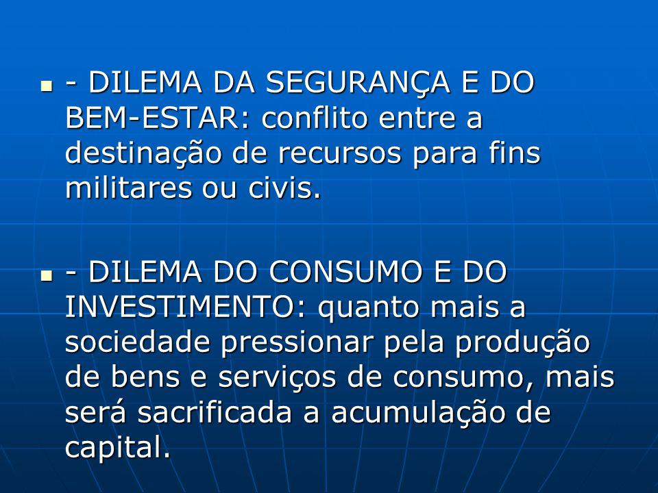 - DILEMA DA SEGURANÇA E DO BEM-ESTAR: conflito entre a destinação de recursos para fins militares ou civis.