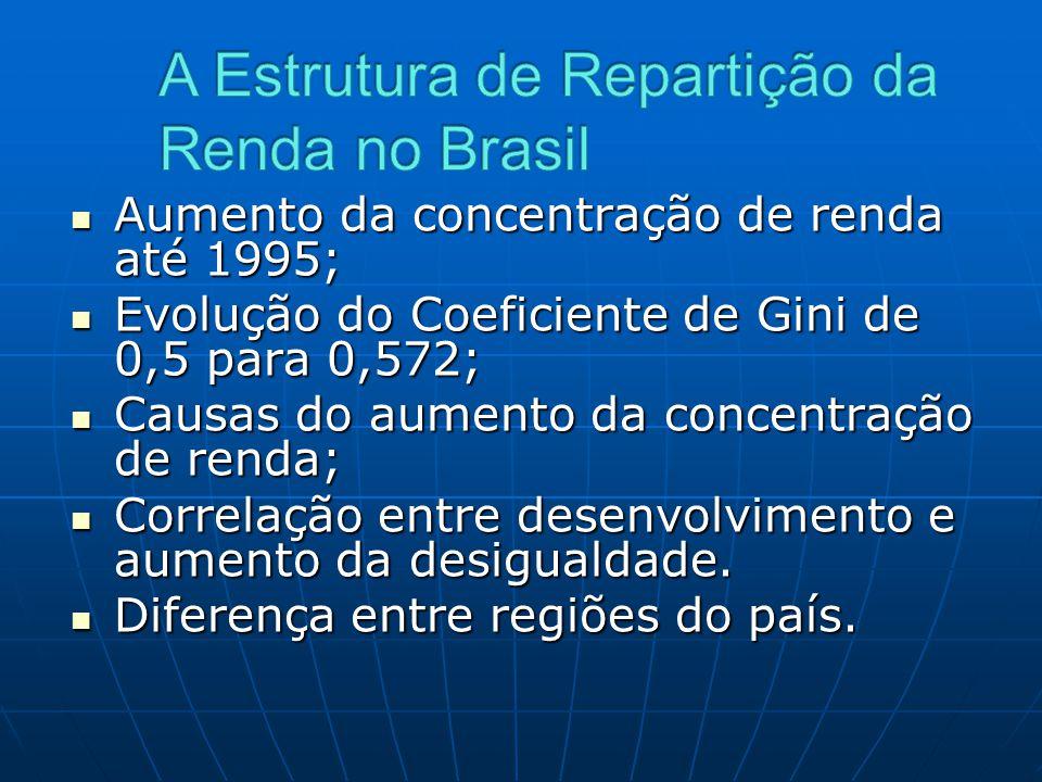A Estrutura de Repartição da Renda no Brasil