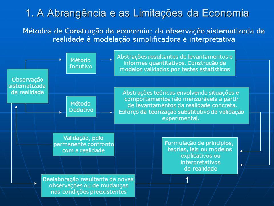 1. A Abrangência e as Limitações da Economia