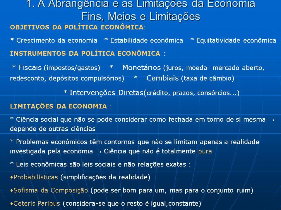 1. A Abrangência e as Limitações da Economia Fins, Meios e Limitações