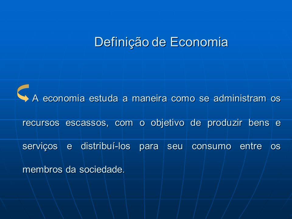 Definição de Economia