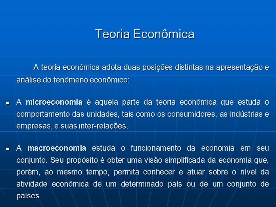 Teoria Econômica A teoria econômica adota duas posições distintas na apresentação e análise do fenômeno econômico: