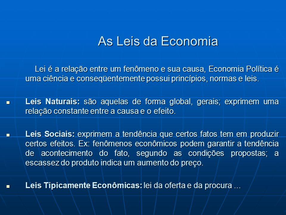 As Leis da Economia