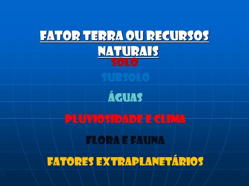 FATOR TERRA OU RECURSOS NATURAIS