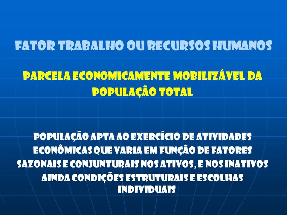 FATOR trabalho ou recursos humanos